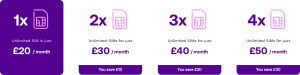 SIM – Unlimited Data, Calls & Texts £20pm